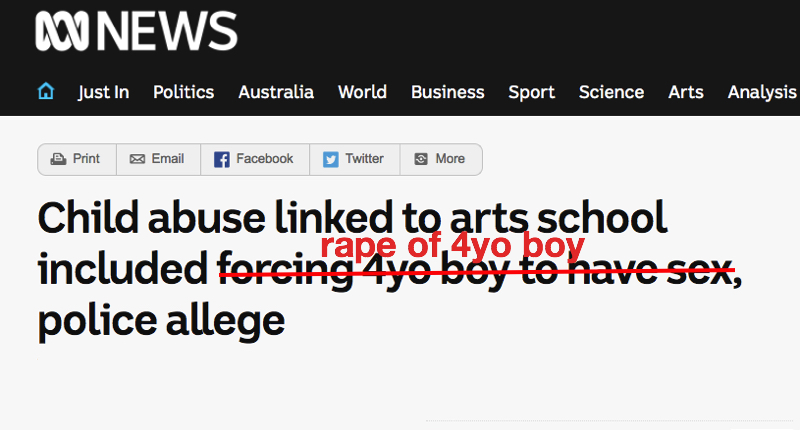 FixedIt_Arts_School_abuse